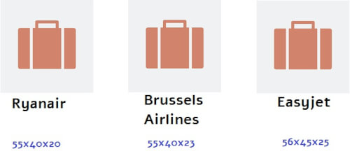 Bagage en reiskoffers - afmetingen en gewicht.